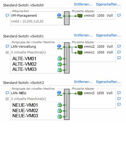 2014-12-11-Parallelumgebung-vmNIC
