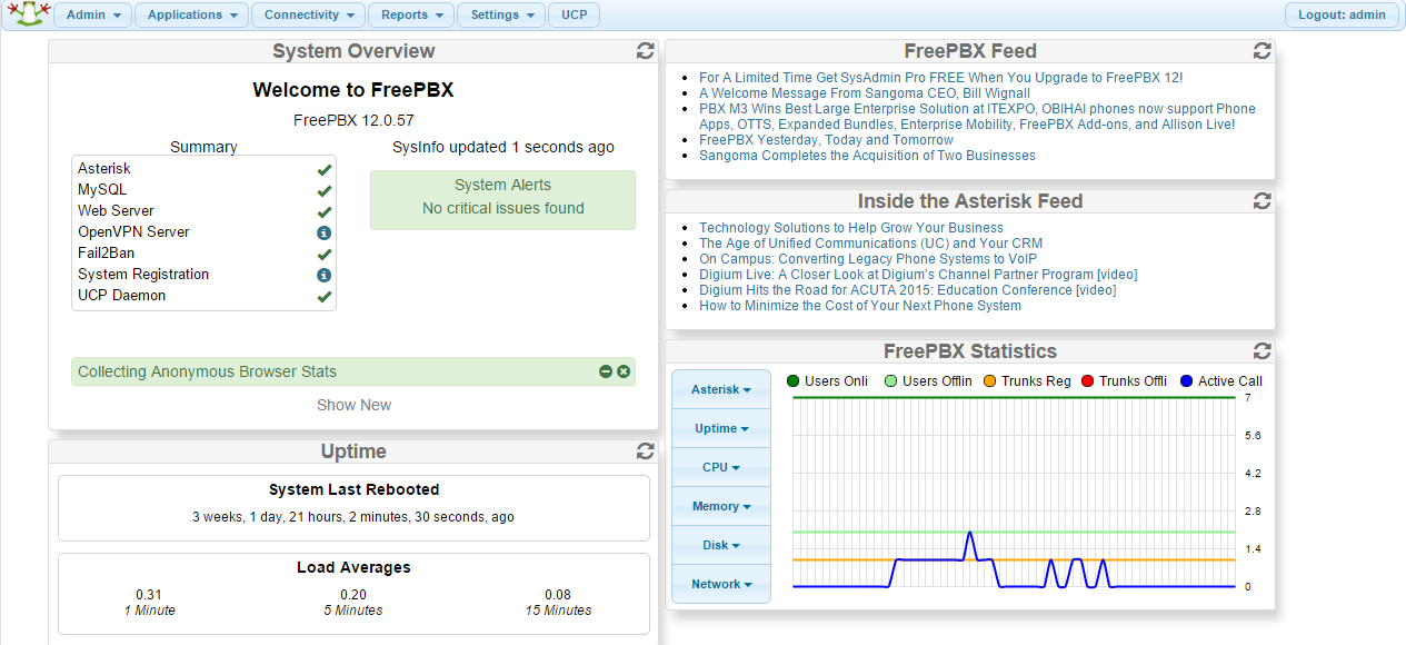 FreePBX-Administrationsoberfläche
